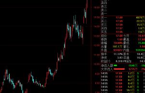今日股市大盘行情走势 现在还有谁在走主升浪行情