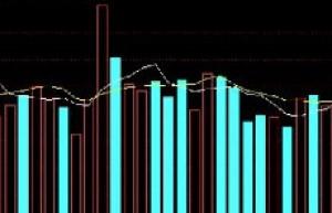 美十年期国债收益率