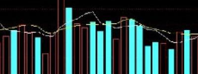四环生物股票_期货在线