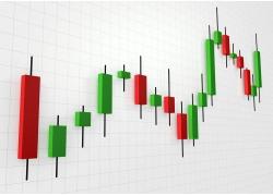 免费网贷查询分析隔日超短分时买点之量比指标低点的买入法(图解)新都化工股票