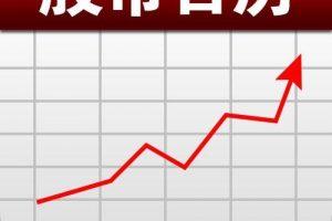 大庆华科股票聊聊通胀问题的都是货币问题_指数动态