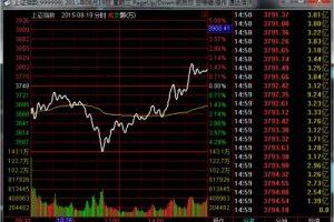 600081股票介绍新手在投资理财时常有的3大困惑_期货论坛