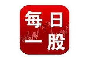 指标公式网聊聊股票分时图尾盘急跌的秘密(图解)官方彩计划软件app