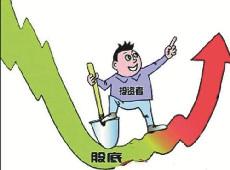 亚洲互联网金融讲述股价潜伏时底部形态特征及要点