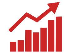 股票模拟浅析净利润实现高速增长_金融品论