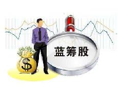 上海大智慧股份公司招聘一些股票的持股市场占有率靠前