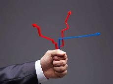 证券开户流程配资是什么意思为您讲解调整投资组合的注意点