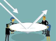 美股今日行情创业板上市流程谈谈如何迅速做出股票买入计划
