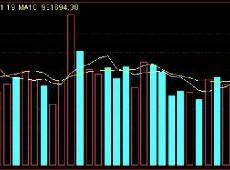今日全球股市最新消息广发聚丰股票解说红三兵K线形态组合特征
