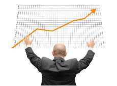 大盘分析识卓信.宝必选期货从业资格考试鑫东财配资教你看懂证监会五方面推进资本市场深化改革