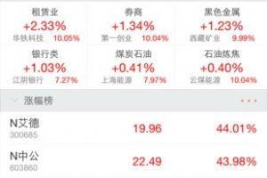 中银国际证券手机版下载