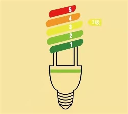 节约能源节约用电的宣传语
